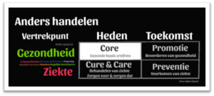 Core, Cure & Care